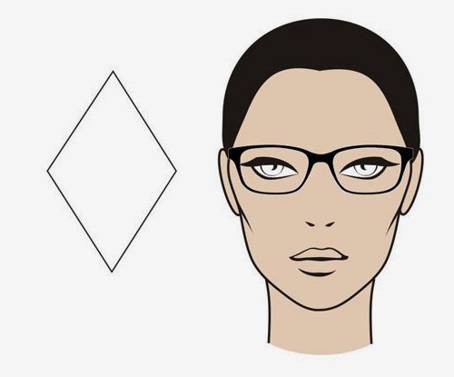 diamond-face-shape-glasses-guide